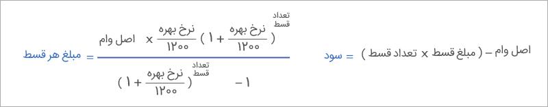 فرمول محاسبه قسط وام بانکی