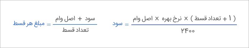 فرمول محاسبه وام بانکی