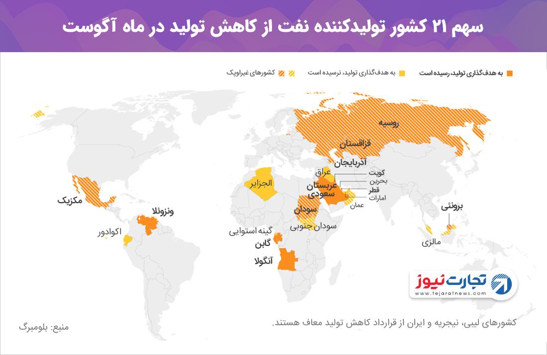 21 کشور تولیدکننده نفت