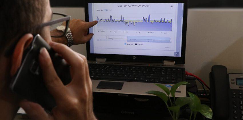 صندوق etf قابل معامله در بورس