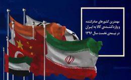 مهمترین شرکای تجاری ایران - تجارتنیوز