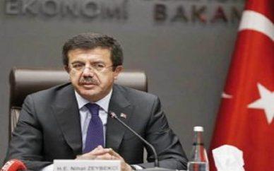 برنامه ترکیه برای کاهش وابستگی به واردات
