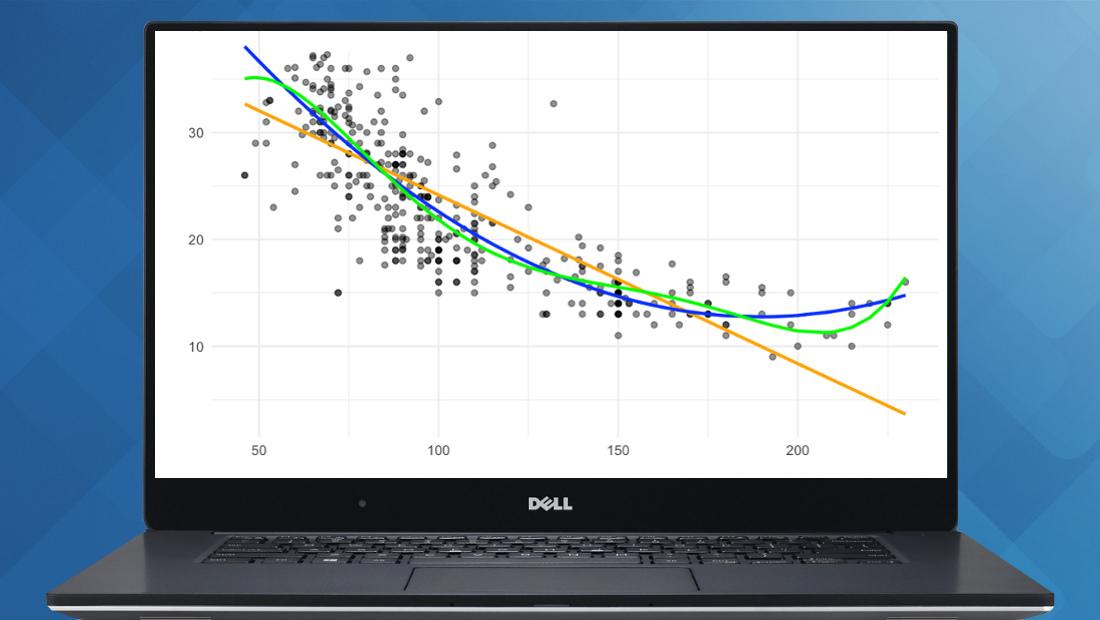 الگوتریدینگ آمار دل ایکس پی اس ۱۵ dell xps 15 algorithmic trading statistics