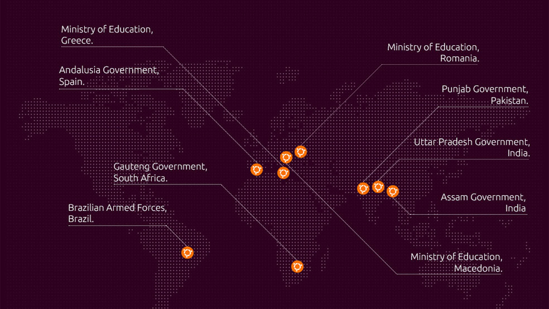 لینوکس، اوبونتو، دولت، چین