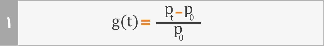 فرمول محاسبه بازده سرمایهگذاری