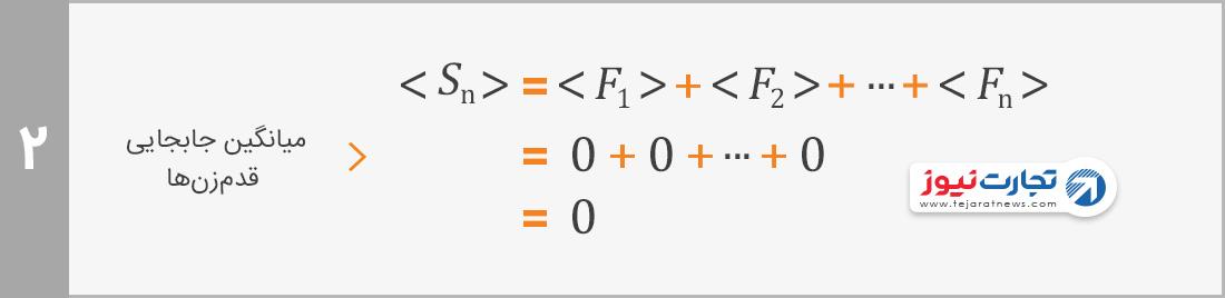 معادله میانگین جابجایی قدمزنهای تصادفی با احتمال برابر