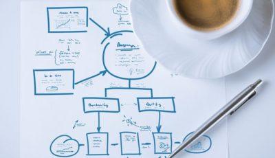استراتژی، رکن اساسی اجرای ایدههای استارتآپی