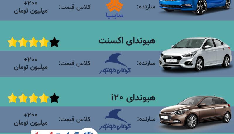 باکیفیتترین خودروهای تولید شده در ایران را بشناسید