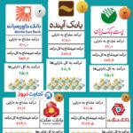 درآمدزاترین بانکهای ایرانی را بشناسید (اینفوگرافیک)