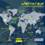 ۱۰ کشور با بیشترین مولتی میلیاردر (اینفوگرافیک)