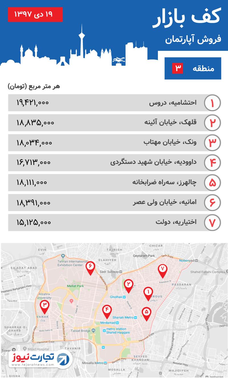 قیمت آپارتمان منطقه ۳ تهران