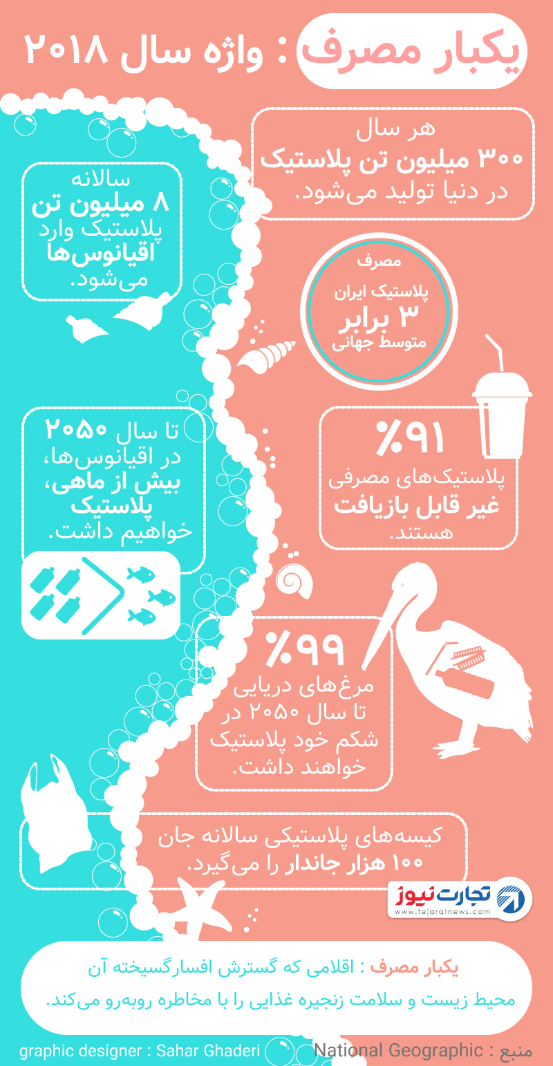 بحران آلودگی پلاستیک در اقیانوسها