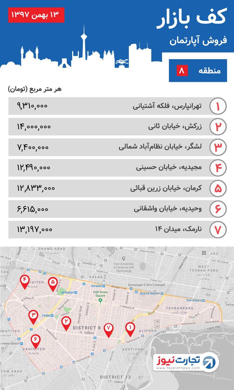 قیمت آپارتمان منطقه 8 در بهمن 97
