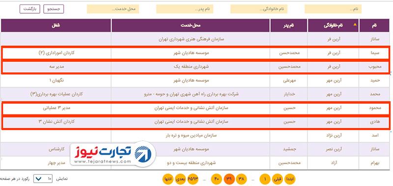 استخدام شهرداری تهران