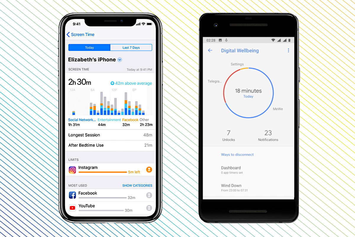 digital wellbeing iOS Android