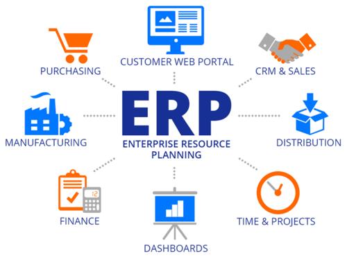 ۱۶ پروژه دانشگاهی در سایپا تجاری سازی شد/ERP در آستانه بومی شدن قرار گرفت