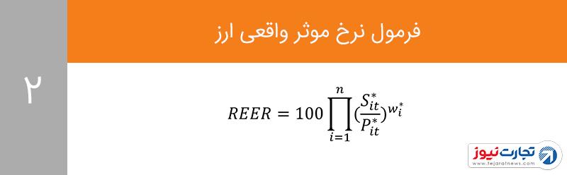 فرمول نرخ موثر واقعی ارز