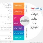 خودروهایی که تولید آنها در ایران متوقف شد (اینفوگرافیک)
