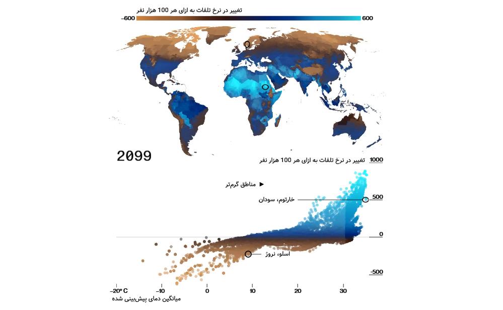 نمودار سودان اسلو