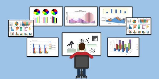 تابلو خوانی، روانشناسی و رفتار شناسی بازار بورس و مدیریت سرمایه