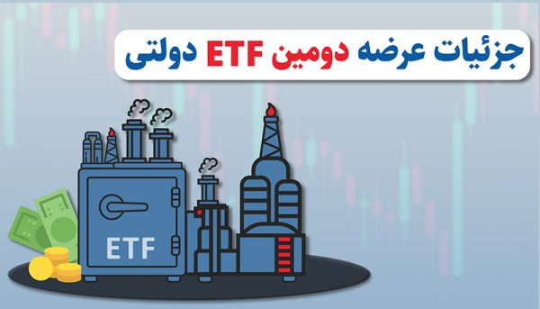 جزئیات عرضه «پالایشی یکم» / دومین ETF دولتی چه ویژگیهایی دارد؟ (ویدئو)