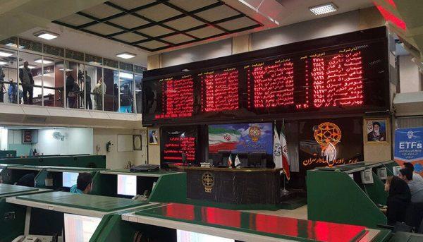 اختیار خرید و اختیار فروش سهام چیست؟