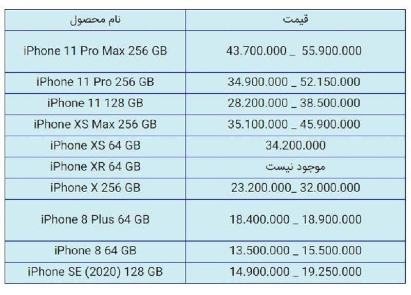 قیمت موبایل 6 آبان