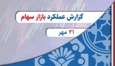 وضعیت امروز بورس 21 مهر ماه 99 ( ویدئو)