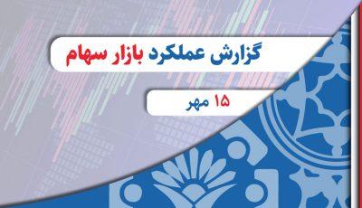 وضعیت امروز بورس 15 مهر ماه 99 (ویدئو)